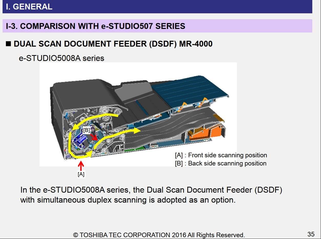 Demo Hướng dẫn tháo lắp Toshiba E-Studio 2008A/ 2508A/ 3008A/ 3508A/4508A/5008A